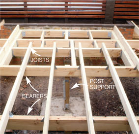 Bearers & Joists for Timber Decking Sydney