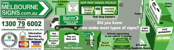 Signwriters Safety Signs & Signage